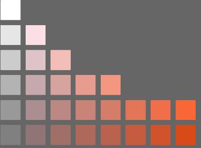 red chroma 2